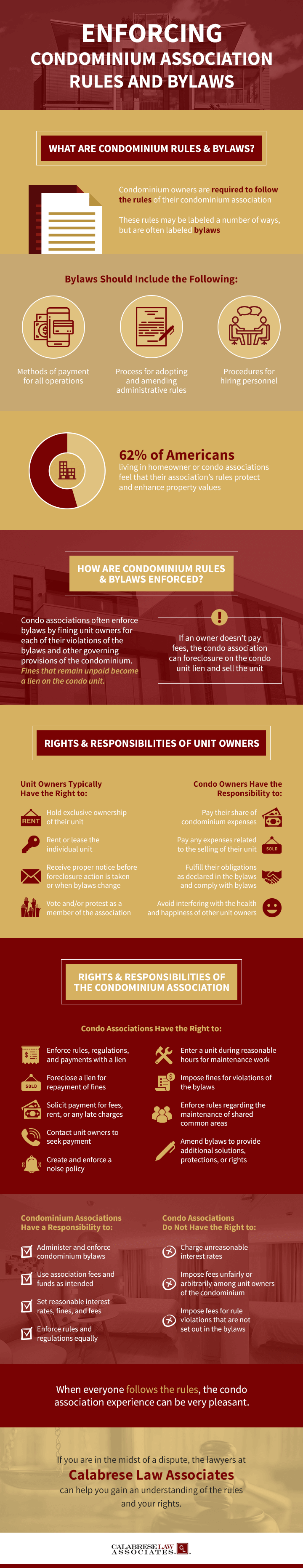 Enforcing Condominium Association Rules and Bylaws